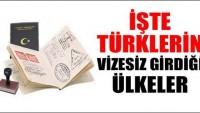 Türkiye'den vize istemeyen ülkeler hangileri